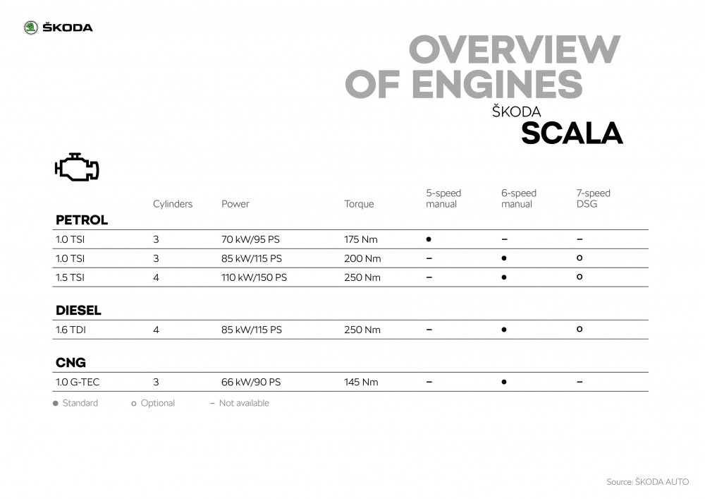 SCALA_Overiews_of_engines.thumb.jpg.794bffb9d6f3f577656f84d387125e28.jpg