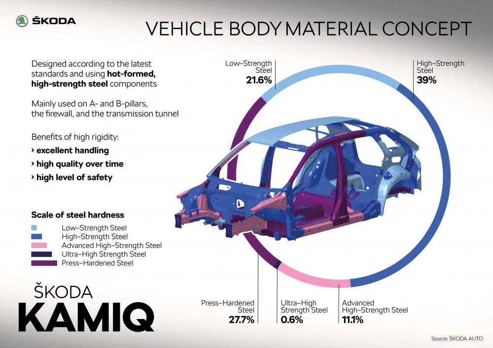 KAMIQ_EN_Material_Concept.jpg