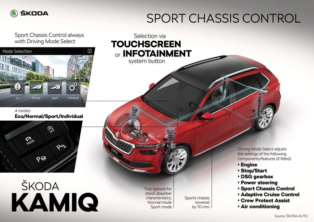 KAMIQ_EN_Sport_Chassis_Control.jpg