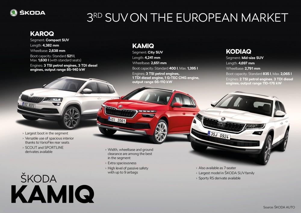 KAMIQ_EN_Third_SUV.jpg