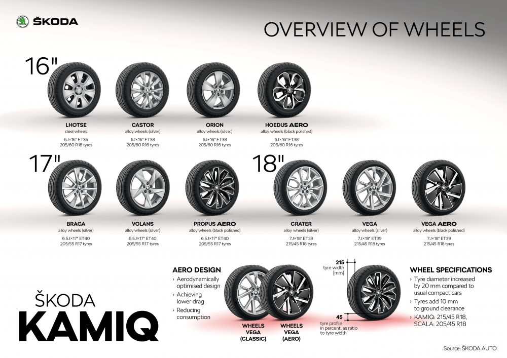 KAMIQ_EN_Wheels.jpg