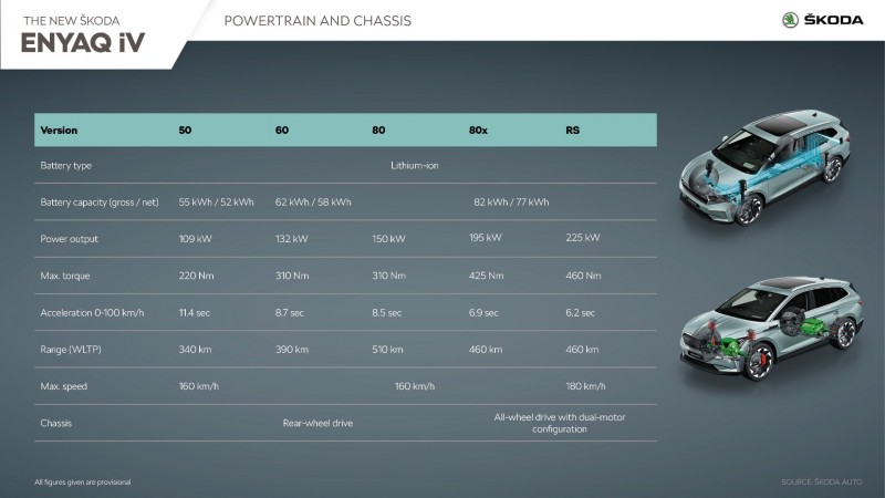 enyaq-iv-en-powertrain-and-chassis.jpg